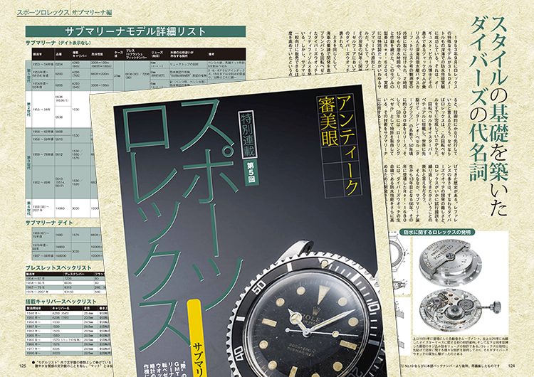 POWER Watch No.93特集